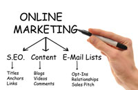 Online-Marketing - Schemata